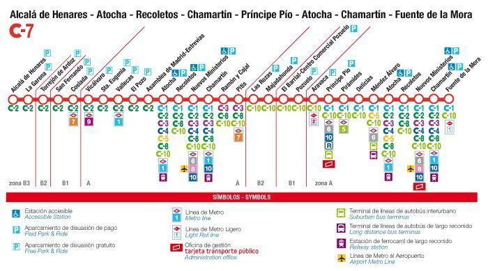 Linea cercanias c7 de Madrid , Paque Europa en Madrid - Los viajes de Margalliver