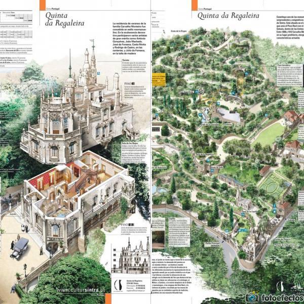Mapa de la Quinta da Regaleira , visitar Sintra - Los viajes de Margalliver