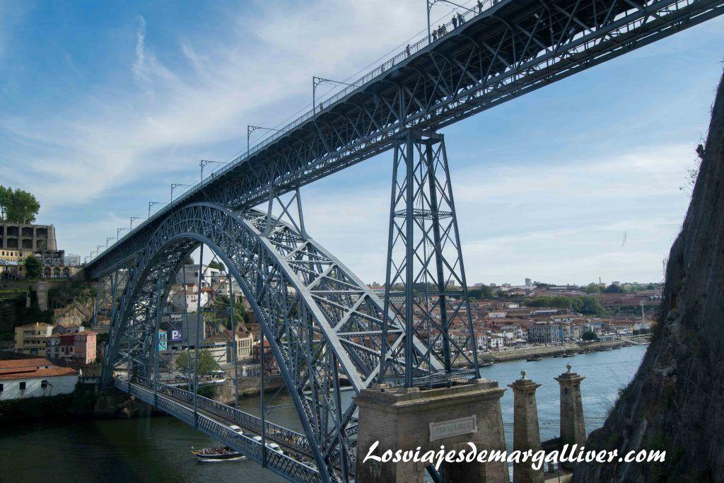 Vista del puente de Luis I desde el Funicular, visitar Oporto en 2 días - Los viajes de Margalliver