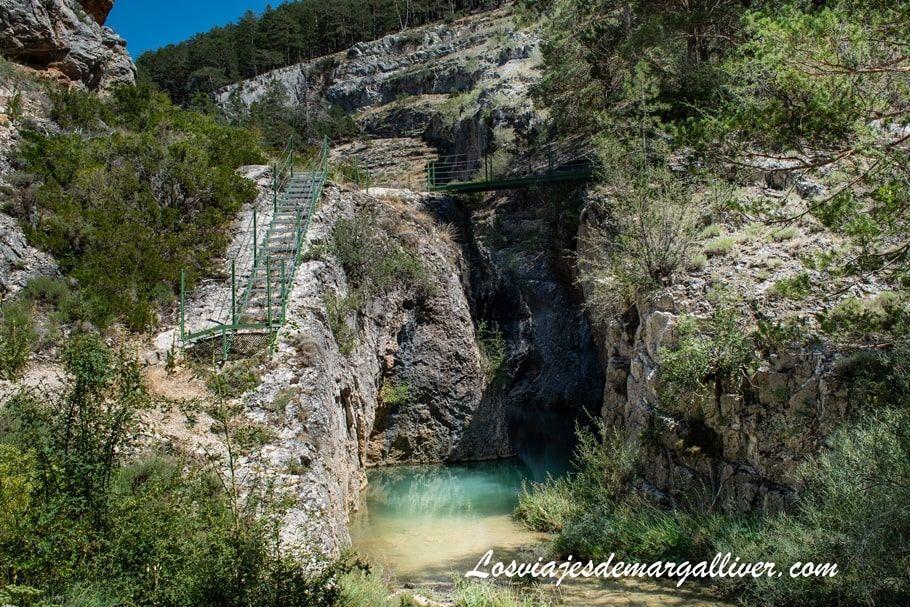 Ruta por el Barranco de la Hoz desde Calomarde, Teruel - Los viajes de Margalliver